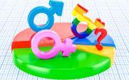 Non-binary gender